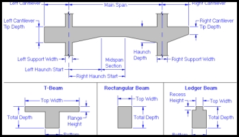 Concrete Beam Design V3