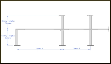 Flat Slab Analysis & Design